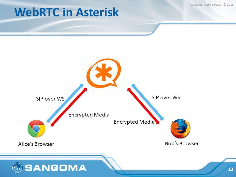 WebRTC in Asterisk 12 Sangoma Technologies - © 2013 Alice's Browser Bob's Browser Encrypted Media SIP over WS Encrypted Media