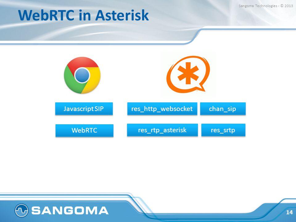 WebRTC in Asterisk 14 Sangoma Technologies - © 2013 Javascript SIP WebRTC chan_sip res_http_websocket res_rtp_asterisk res_srtp