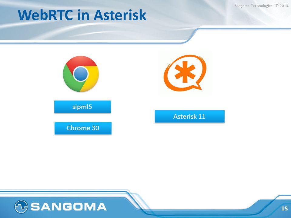 WebRTC in Asterisk 15 Sangoma Technologies - © 2013 sipml5 Chrome 30 Asterisk 11