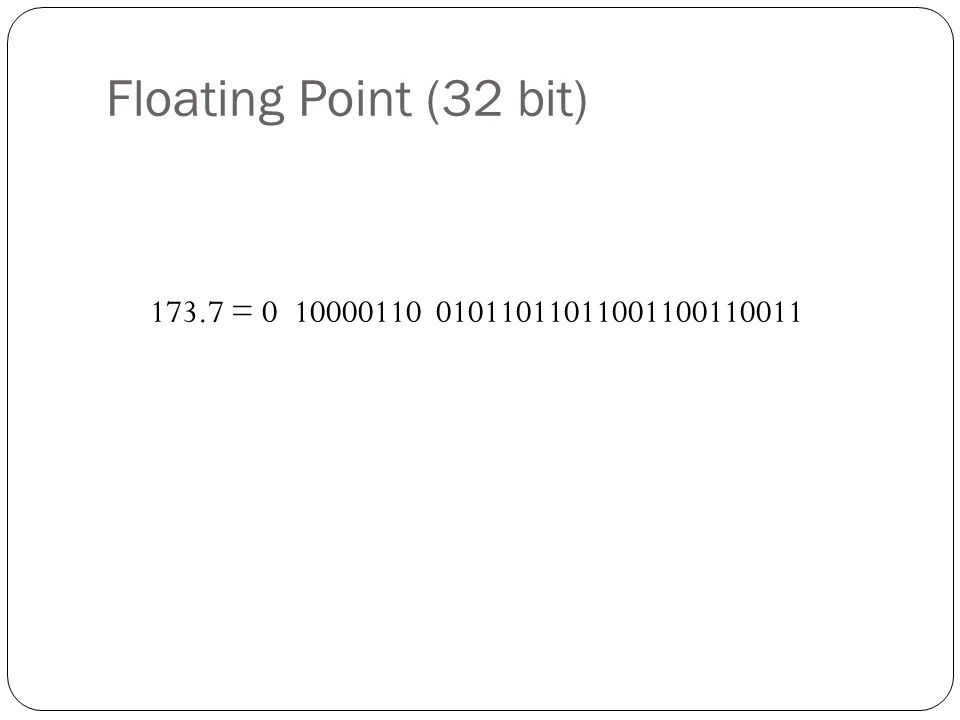 Floating Point (32 bit) 173.7 = 0 10000110 01011011011001100110011