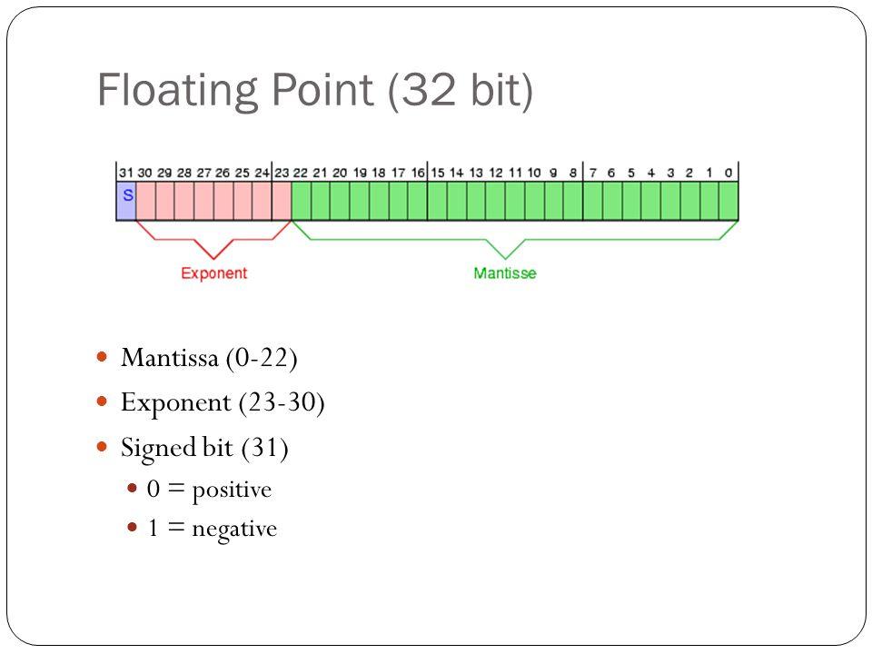 Floating Point (32 bit) Mantissa (0-22) Exponent (23-30) Signed bit (31) 0 = positive 1 = negative