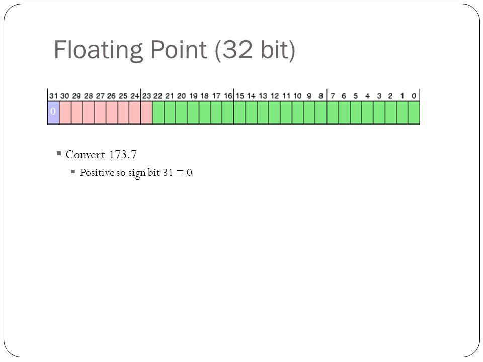 Floating Point (32 bit) 0  Convert 173.7  Positive so sign bit 31 = 0