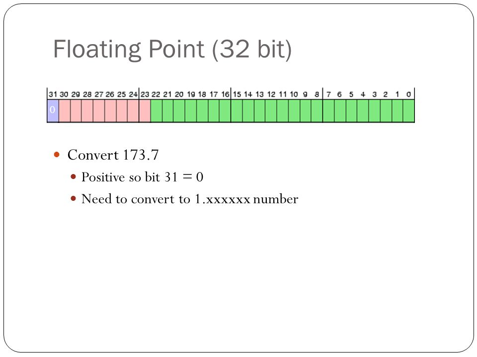 Floating Point (32 bit) Convert to 1.xxxxxx number 173.7 / 2 = 86.85 2 1 86.85 / 2 = 43.425 2 2 43.425 / 2 = 21.7125 2 3 21.7125 / 2 = 10.85625 2 4 10.85625 / 2 = 5.428125 2 5 5.428125 / 2 = 2.7140625 2 6 2.7140625 / 2 = 1.35703125 2 7 >= 1.0 use Log 2 (173.7), 173.7/2 x 0