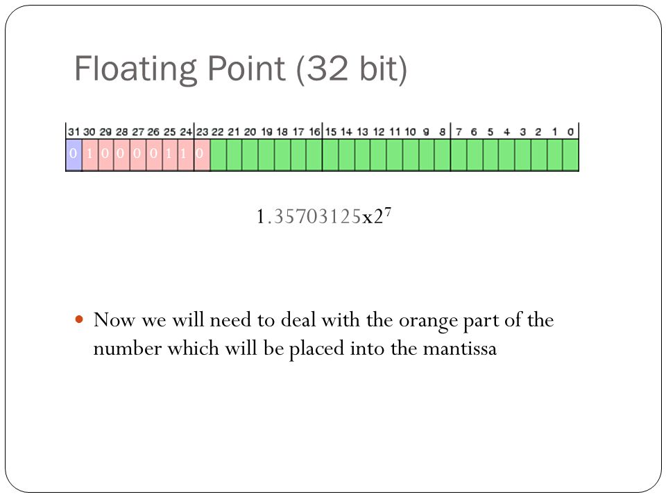 Floating Point (32 bit) 010 000110 Numberx2Whole 0.357031250.71406250 1.4281251 0.4281250.856250 1.71251 0.71251.4251 0.4250.850 1.71 0.71.41 0.40.80 1.61 0.61.21 01111111000