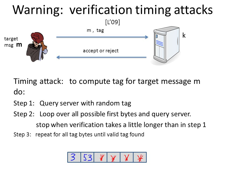 Warning: verification timing attacks [L'09] Timing attack: to compute tag for target message m do: Step 1: Query server with random tag Step 2: Loop over all possible first bytes and query server.