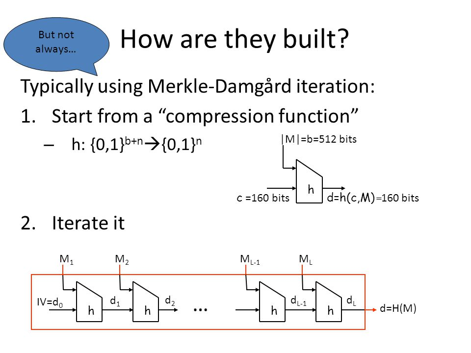 Typically using Merkle-Damgård iteration: 1.Start from a compression function – h: {0,1} b+n  {0,1} n 2.Iterate it How are they built.