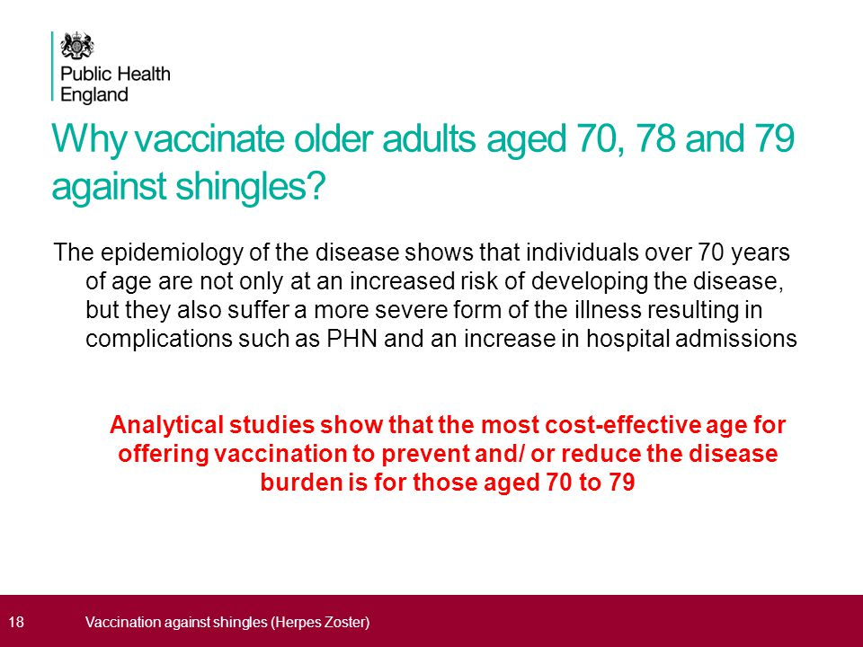 Why vaccinate older adults aged 70, 78 and 79 against shingles.