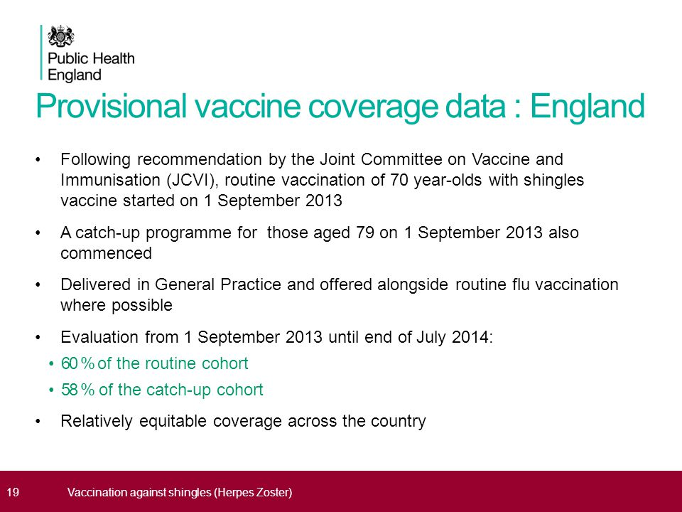 Provisional vaccine coverage data : England Following recommendation by the Joint Committee on Vaccine and Immunisation (JCVI), routine vaccination of 70 year-olds with shingles vaccine started on 1 September 2013 A catch-up programme for those aged 79 on 1 September 2013 also commenced Delivered in General Practice and offered alongside routine flu vaccination where possible Evaluation from 1 September 2013 until end of July 2014: 60 % of the routine cohort 58 % of the catch-up cohort Relatively equitable coverage across the country 19Vaccination against shingles (Herpes Zoster)