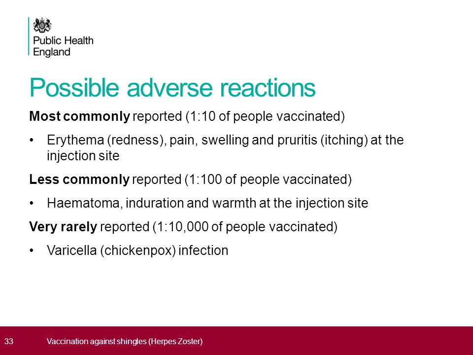 Possible adverse reactions Most commonly reported (1:10 of people vaccinated) Erythema (redness), pain, swelling and pruritis (itching) at the injection site Less commonly reported (1:100 of people vaccinated) Haematoma, induration and warmth at the injection site Very rarely reported (1:10,000 of people vaccinated) Varicella (chickenpox) infection 33Vaccination against shingles (Herpes Zoster)