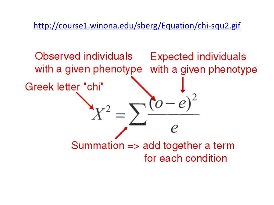 http://course1.winona.edu/sberg/Equation/chi-squ2.gif