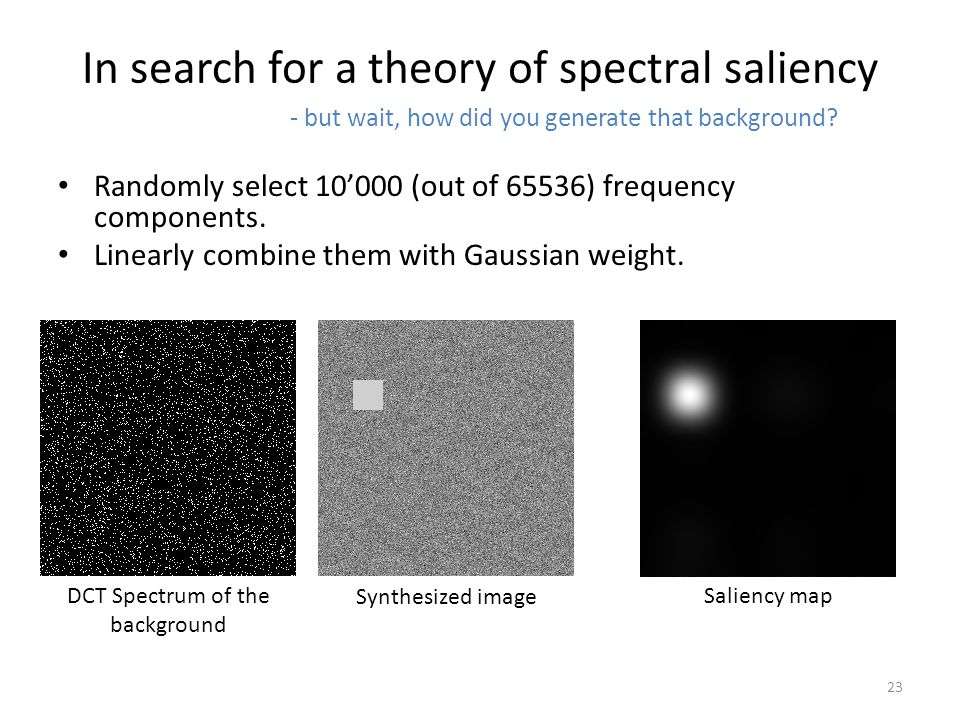 In search for a theory of spectral saliency Randomly select 10'000 (out of 65536) frequency components.