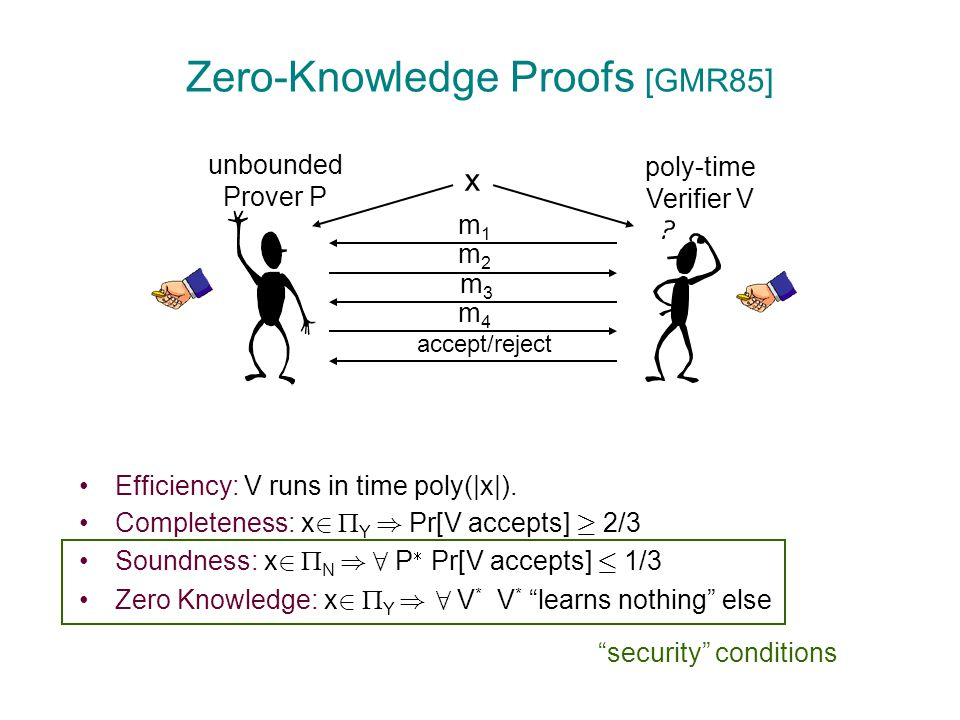 Zero-Knowledge Proofs [GMR85] Efficiency: V runs in time poly(|x|).