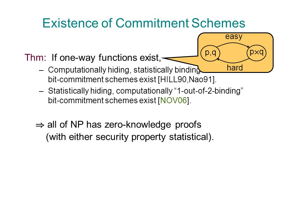 Thm: If one-way functions exist, –Computationally hiding, statistically binding bit-commitment schemes exist [HILL90,Nao91].