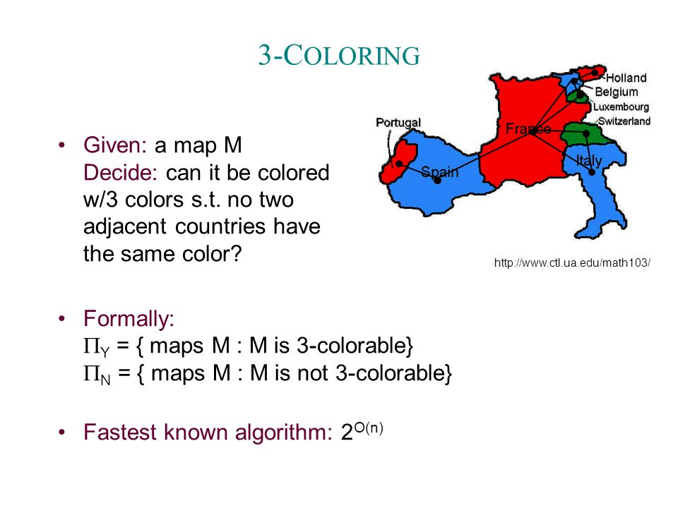 3-C OLORING Given: a map M Decide: can it be colored w/3 colors s.t.