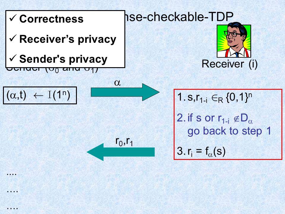 OT based on dense-checkable-TDP r 0,r 1  ( ,t) Ã I (1 n ) 1.s,r 1-i 2 R {0,1} n 2.if s or r 1-i  D  go back to step 1 3.r i = f  (s)....