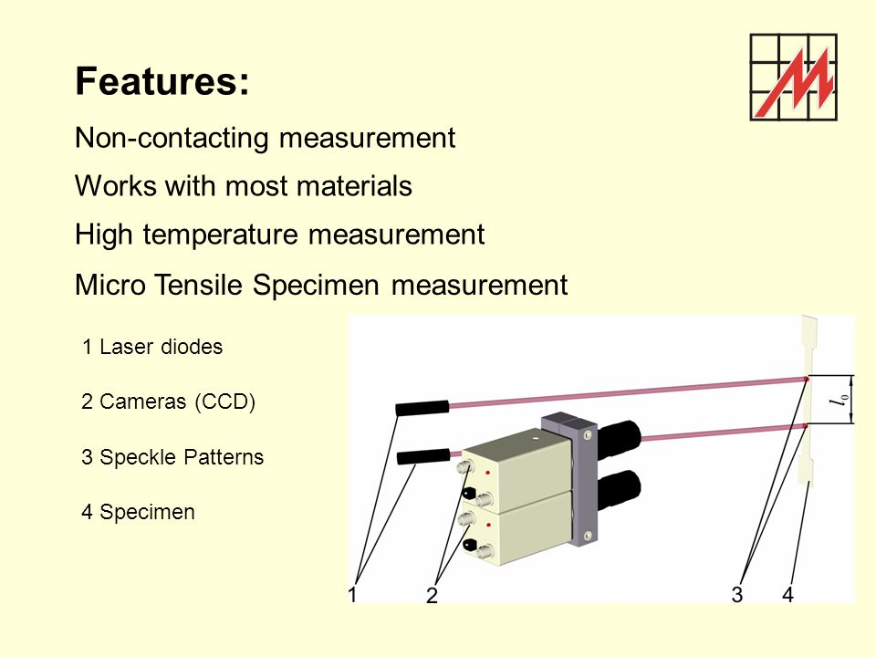 Features: Non-contacting measurement Works with most materials High temperature measurement 1 Laser diodes 2 Cameras (CCD) 3 Speckle Patterns 4 Specim