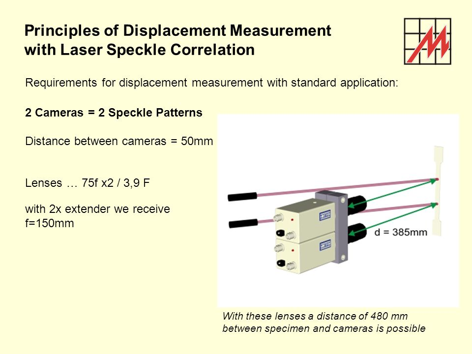 Requirements for displacement measurement with standard application: 2 Cameras = 2 Speckle Patterns Distance between cameras = 50mm Lenses … 75f x2 /