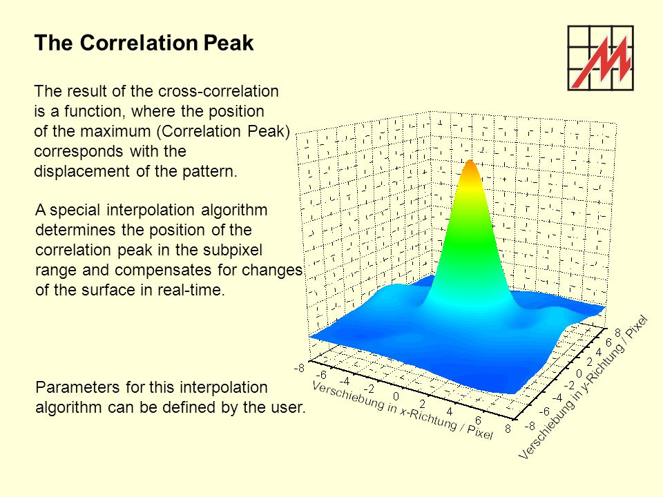 The Correlation Peak The result of the cross-correlation is a function, where the position of the maximum (Correlation Peak) corresponds with the disp