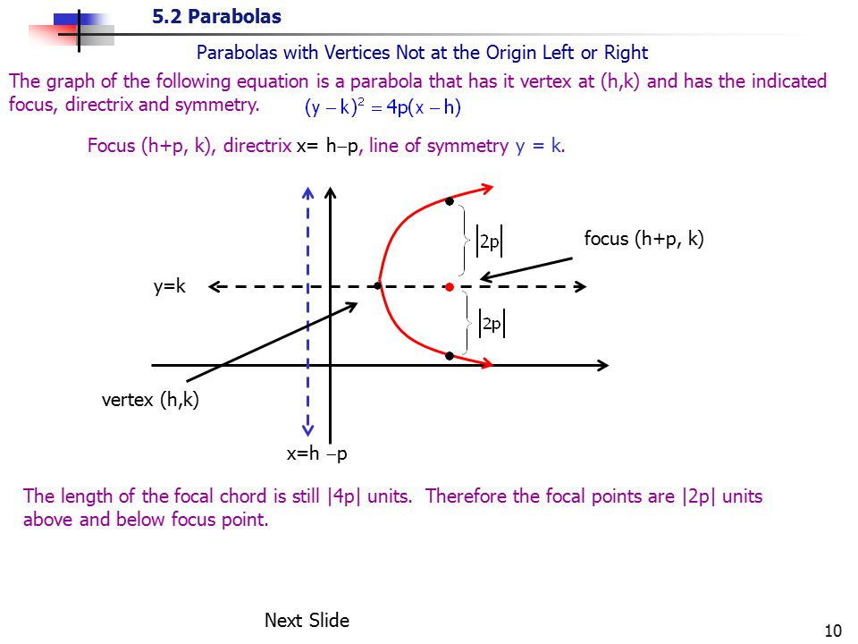 5.2 Parabolas 10 Parabolas with Vertices Not at the Origin Left or Right x=h  p vertex (h,k) y=k The graph of the following equation is a parabola th
