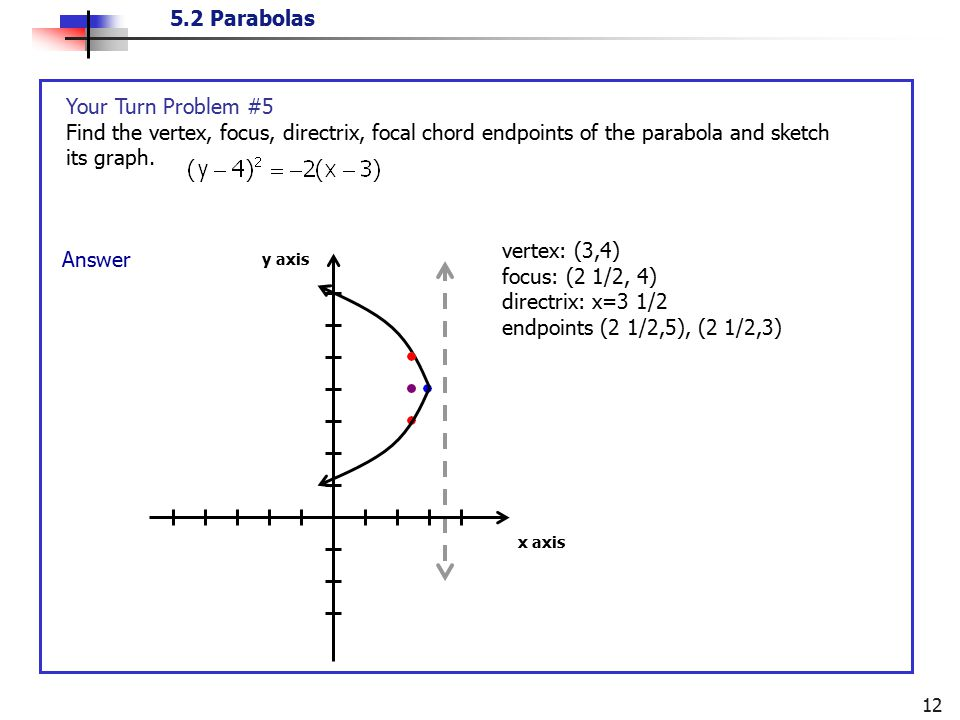 5.2 Parabolas 12 Your Turn Problem #5 Find the vertex, focus, directrix, focal chord endpoints of the parabola and sketch its graph. x axis y axis ver