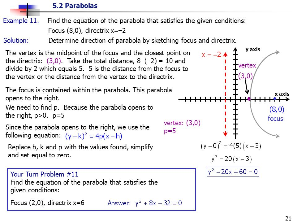 5.2 Parabolas 21 Example 11. Find the equation of the parabola that satisfies the given conditions: Focus (8,0), directrix x=–2 Solution: Determine di