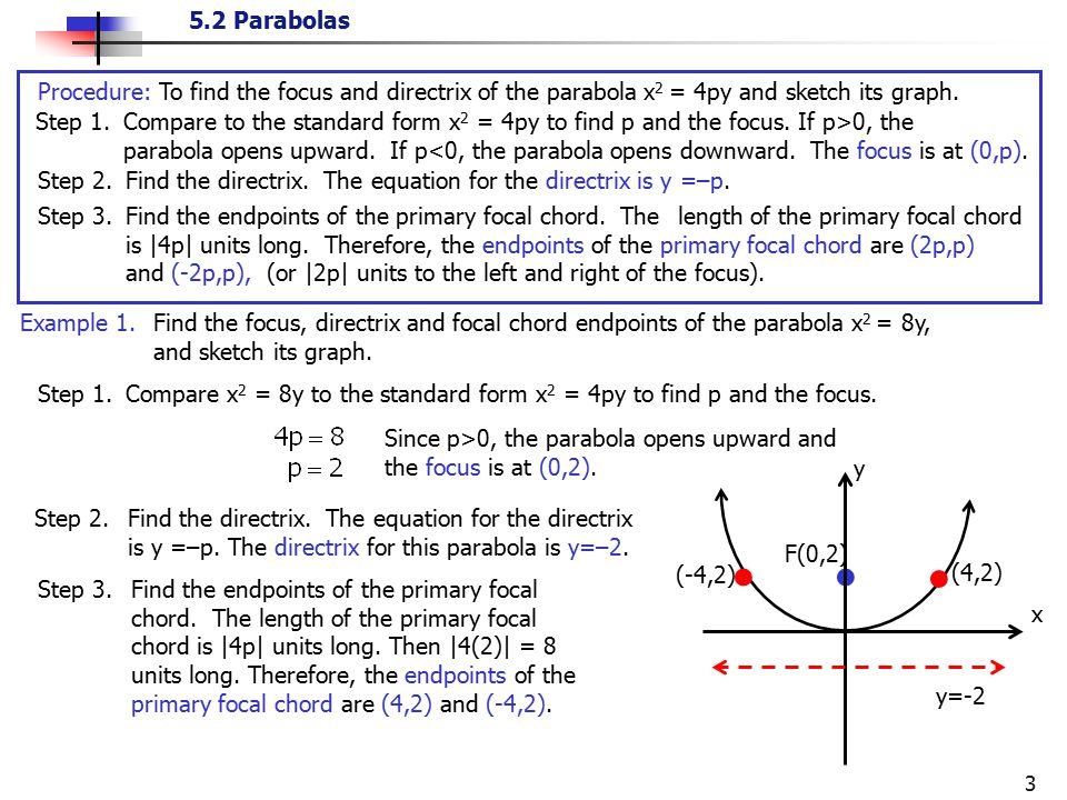 5.2 Parabolas 3 Procedure: To find the focus and directrix of the parabola x 2 = 4py and sketch its graph. Step 1.Compare to the standard form x 2 = 4