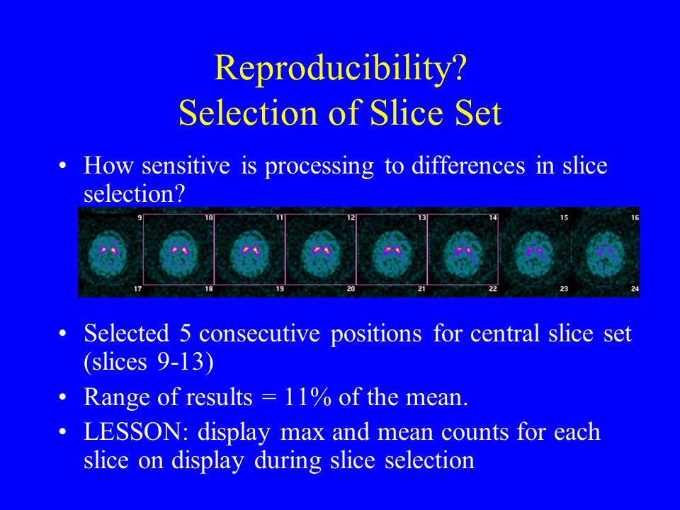 Reproducibility.