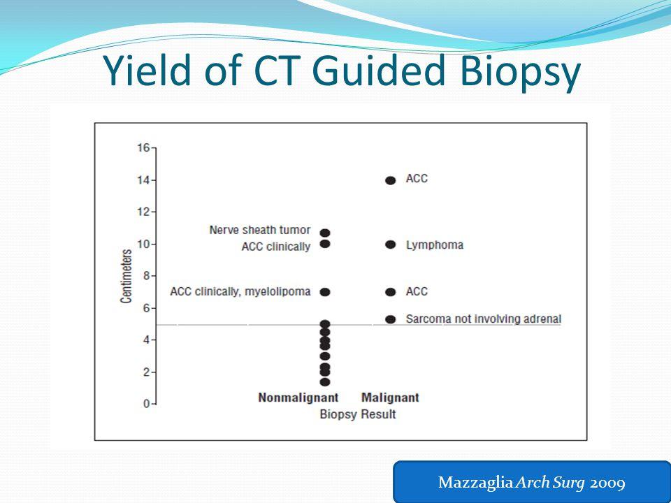 Yield of CT Guided Biopsy Mazzaglia Arch Surg 2009
