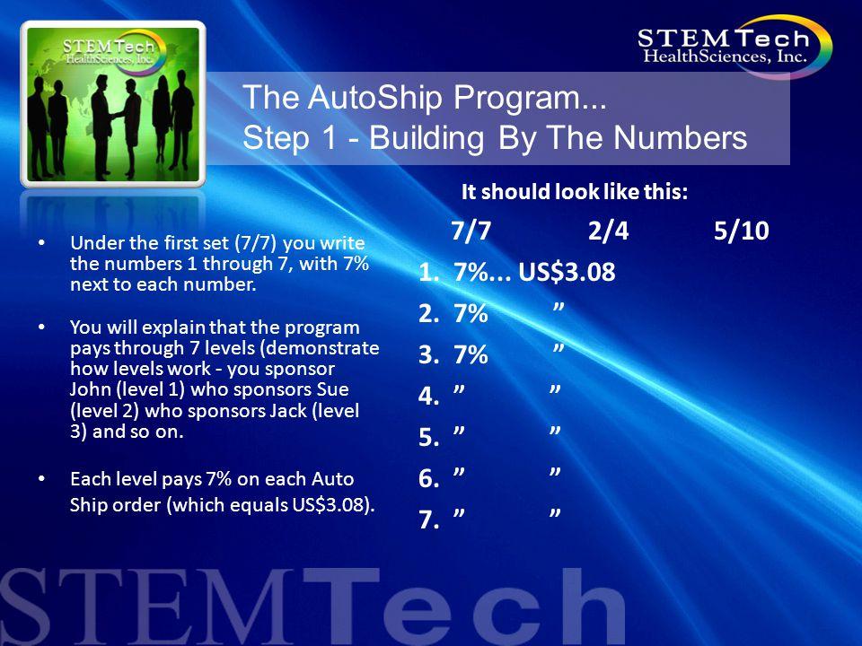 The AutoShip Program...