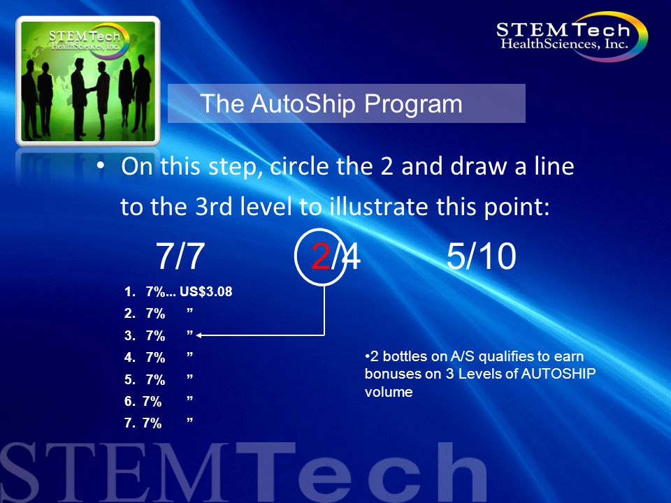 The AutoShip Program On this step, circle the 2 and draw a line to the 3rd level to illustrate this point: 7/7 2/4 5/10 1.