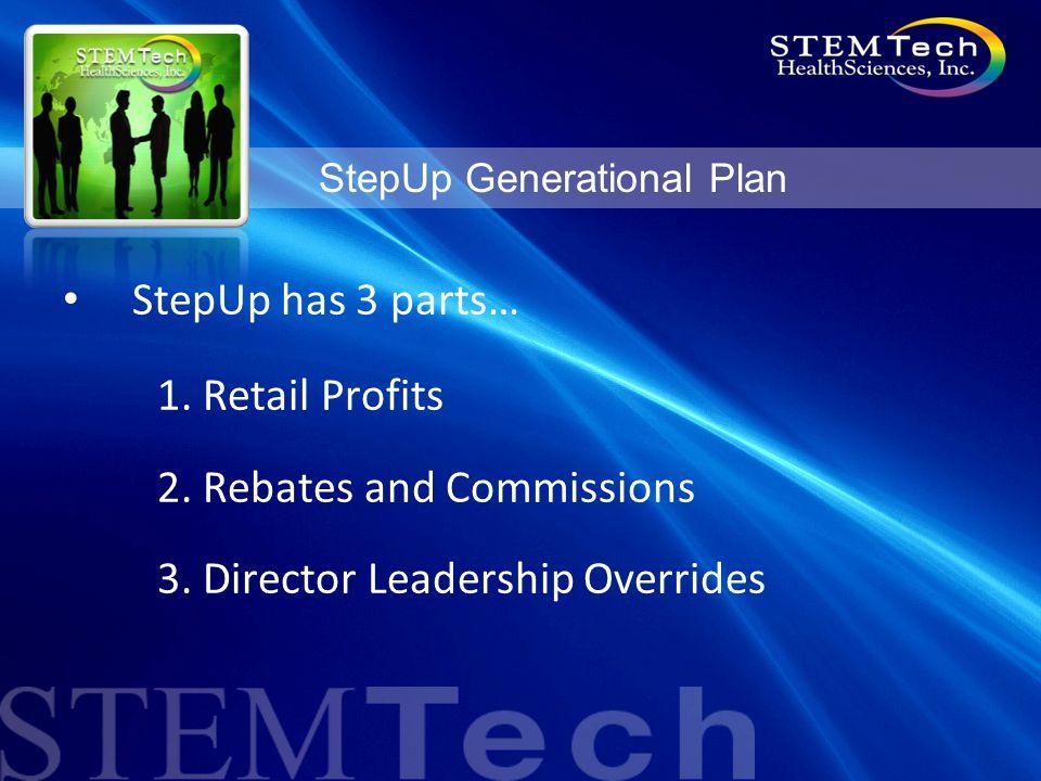 StepUp Generational Plan StepUp has 3 parts… 1. Retail Profits 2.