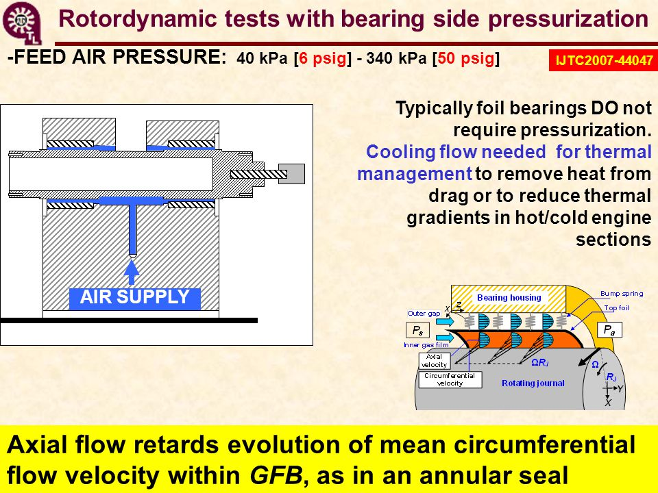 -FEED AIR PRESSURE: 40 kPa [6 psig] - 340 kPa [50 psig] AIR SUPPLY Rotordynamic tests with bearing side pressurization IJTC2007-44047 Typically foil bearings DO not require pressurization.