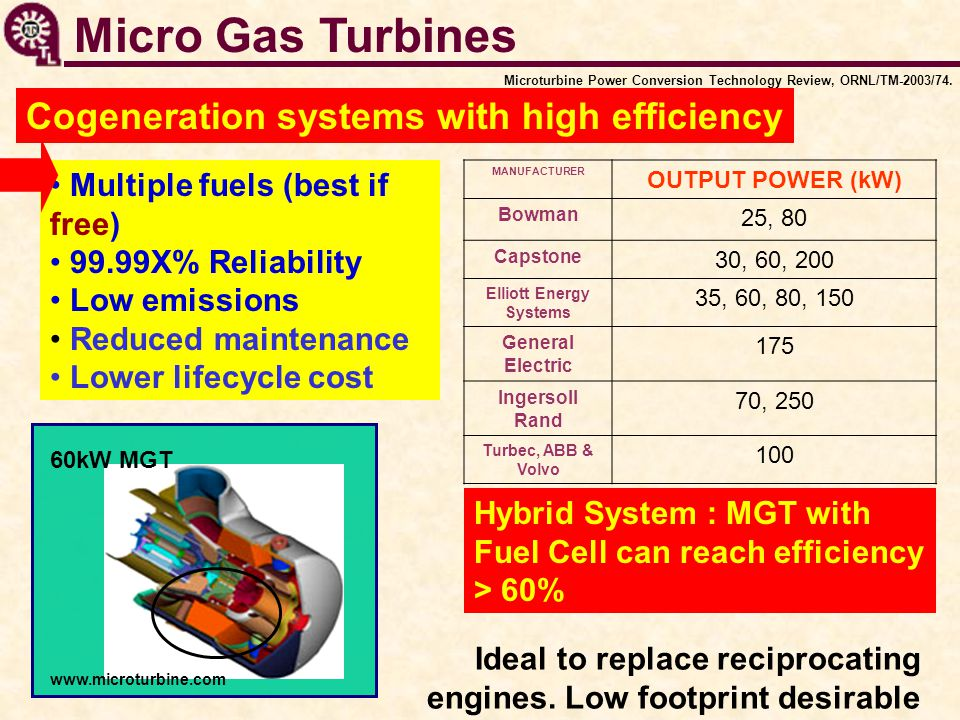 Micro Gas Turbines MANUFACTURER OUTPUT POWER (kW) Bowman 25, 80 Capstone 30, 60, 200 Elliott Energy Systems 35, 60, 80, 150 General Electric 175 Ingersoll Rand 70, 250 Turbec, ABB & Volvo 100 Microturbine Power Conversion Technology Review, ORNL/TM-2003/74.