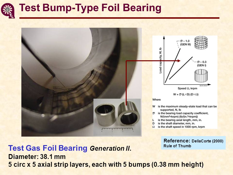 Test Gas Foil Bearing Generation II. Diameter: 38.1 mm 5 circ x 5 axial strip layers, each with 5 bumps (0.38 mm height) Reference: DellaCorte (2000)