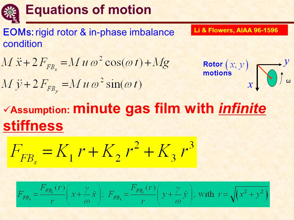 EOMs: rigid rotor & in-phase imbalance condition Assumption: minute gas film with infinite stiffness x y  Rotor motions Li & Flowers, AIAA 96-1596 Eq