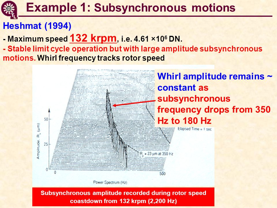 Example 1: Subsynchronous motions Subsynchronous amplitude recorded during rotor speed coastdown from 132 krpm (2,200 Hz) Whirl amplitude remains ~ constant as subsynchronous frequency drops from 350 Hz to 180 Hz Heshmat (1994) - Maximum speed 132 krpm, i.e.