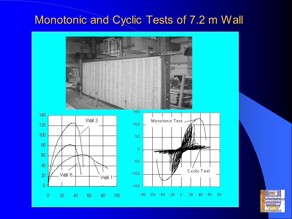 Monotonic and Cyclic Tests of 7.2 m Wall
