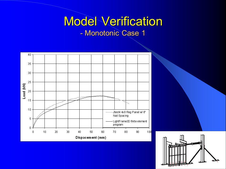 Model Verification - Monotonic Case 1