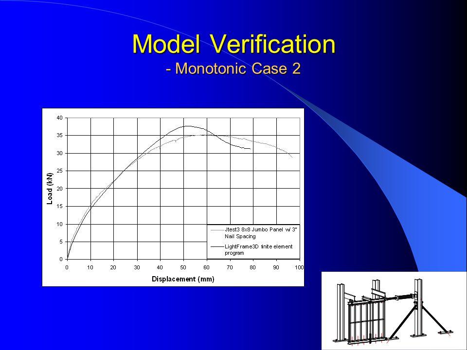 Model Verification - Monotonic Case 2