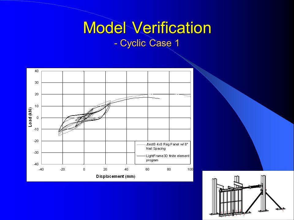 Model Verification - Cyclic Case 1