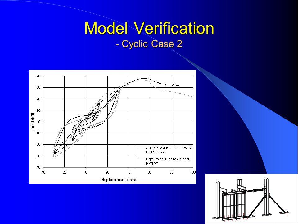Model Verification - Cyclic Case 2