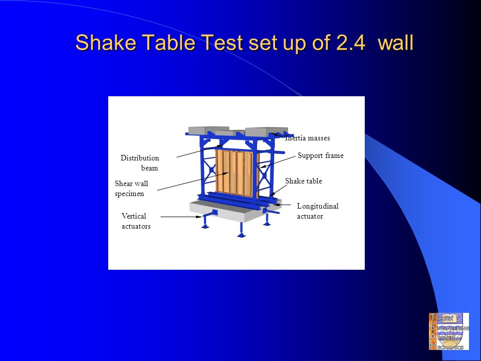 Shake Table Test set up of 2.4 wall Support frame Shake table Longitudinal actuator Vertical actuators Shear wall specimen Distribution beam Inertia masses