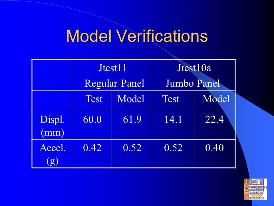 Model Verifications Jtest11 Regular Panel Jtest10a Jumbo Panel TestModel Test Model Displ.