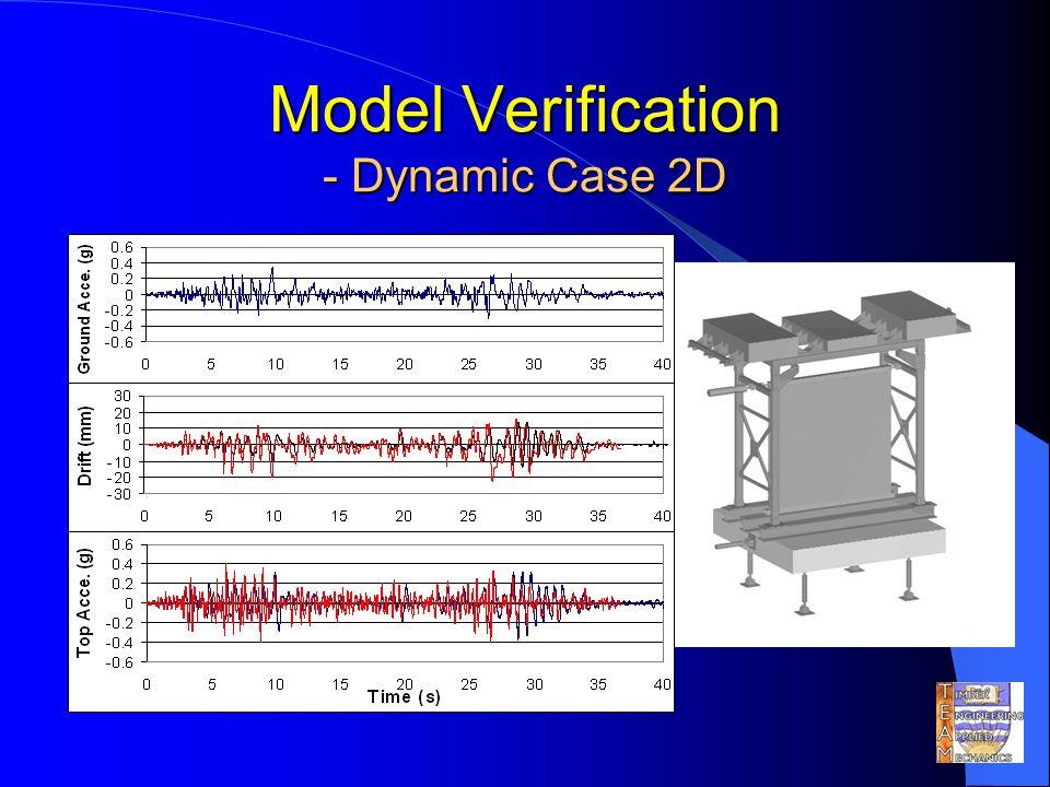 Model Verification - Dynamic Case 2D