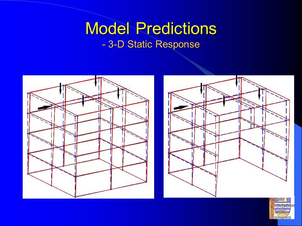 Model Predictions - 3-D Static Response