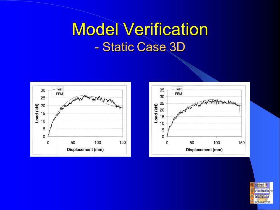 Model Verification - Static Case 3D
