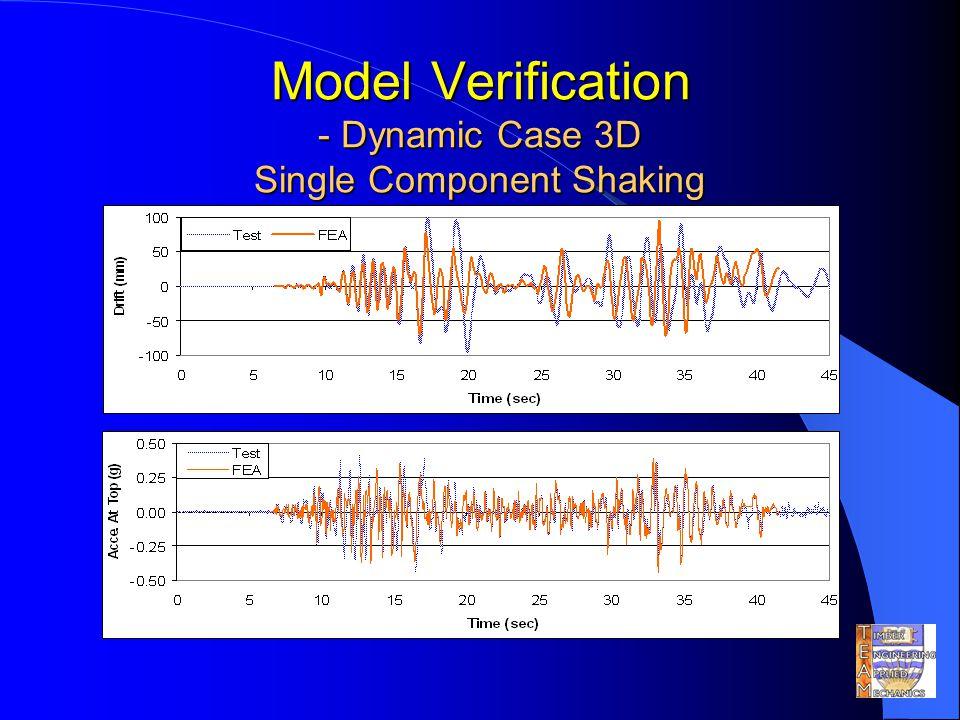 Model Verification - Dynamic Case 3D Single Component Shaking