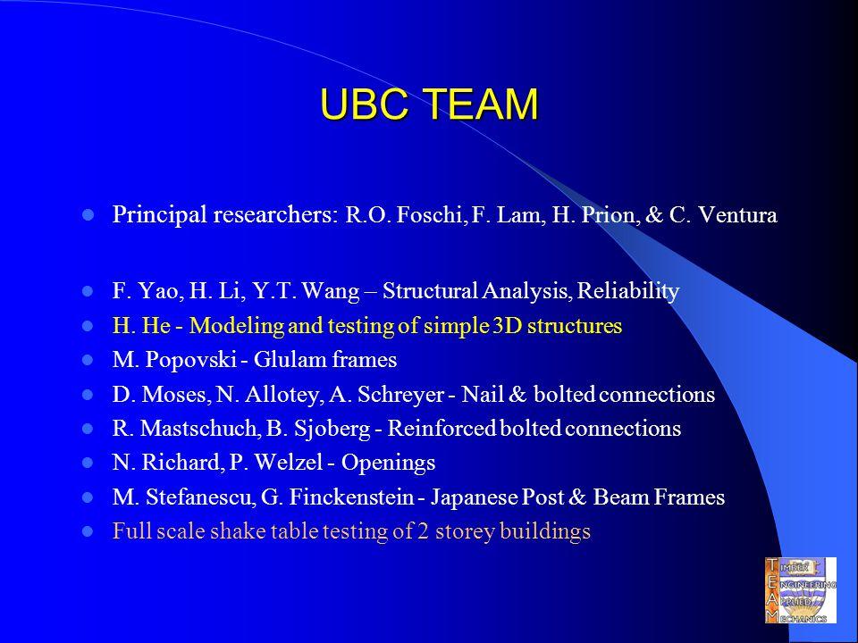 UBC TEAM Principal researchers: R.O. Foschi, F. Lam, H.