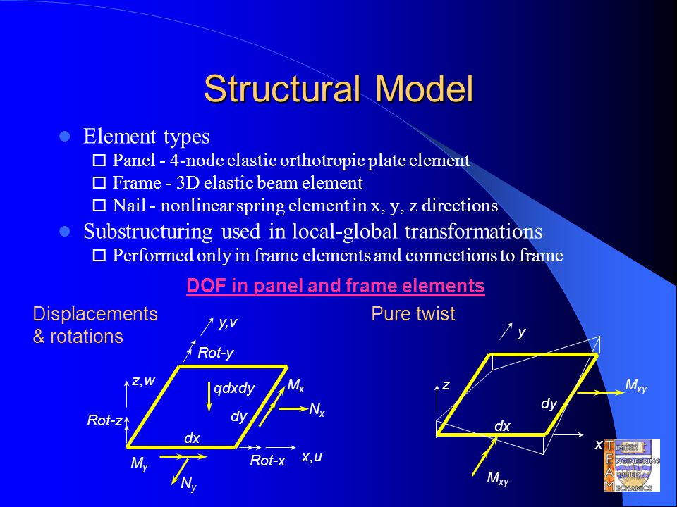 Structural Model Element types o Panel - 4-node elastic orthotropic plate element o Frame - 3D elastic beam element o Nail - nonlinear spring element in x, y, z directions Substructuring used in local-global transformations o Performed only in frame elements and connections to frame DOF in panel and frame elements NxNx NyNy MxMx MyMy dx dy x,u y,v z,w Rot-x Rot-y Rot-z M xy dx dy x y z Pure twistDisplacements & rotations qdxdy