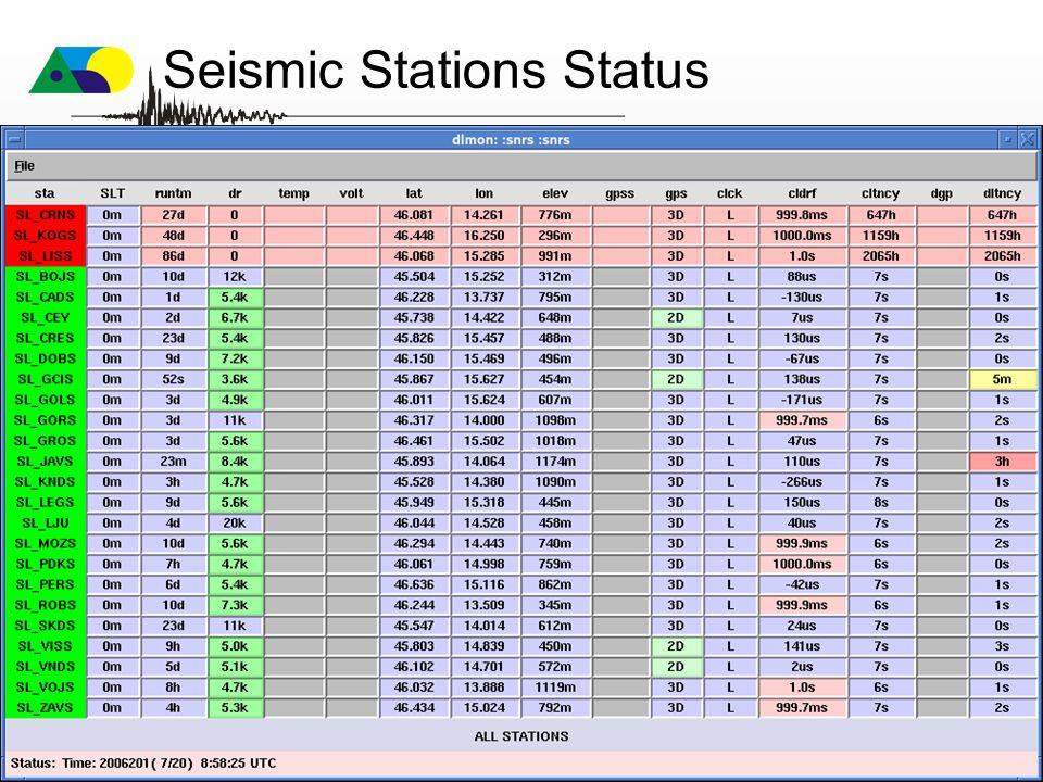 Seismic Stations Status